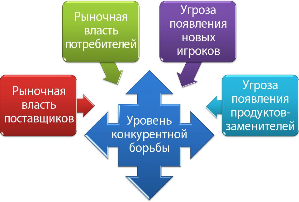 strategic management for rolex