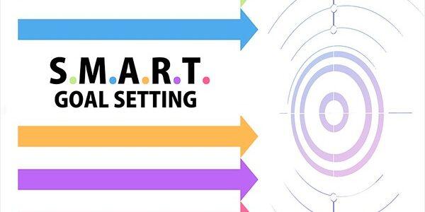 БИЗНЕСХАК: Система постановки целей: КЕДР вместо SMART